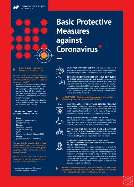 Poster: Basic Protective Measures against Coronavirus