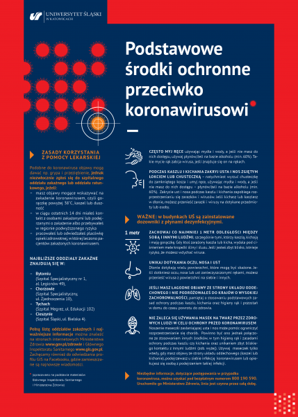 Plakat: Podstawowe środki ochronne przeciwko koronawirusowi