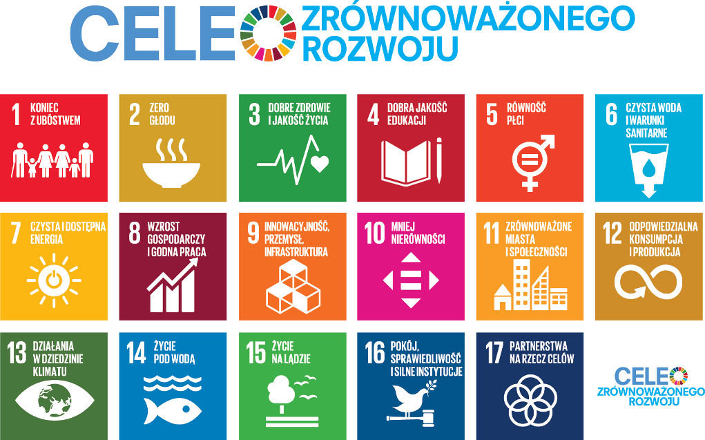 Ikony symbolizujące 17 przyjętych Celów Zrównoważonego Rozwoju ONZ