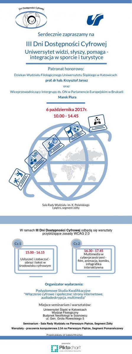 Plakat promujący III Dni Dostępności Cyfrowej zawierający szczegóły dot. wydarzenia (tytuł tegorocznej edycji, datę i miejsce, nazwiska osób, które objęły DDC patronatem honorowym) oraz grafikę z ikonami przedstawiającymi sporty
