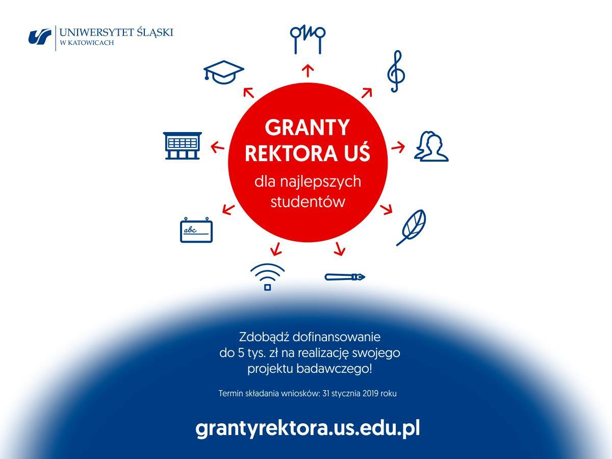 plakat promujący konkurs Granty Rektora UŚ - z logo konkursu, datą aplikowania, adresem strony i informacją, że można uzyskać dofinansowanie do 5 tys