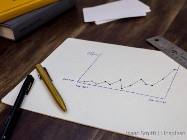 Wykres naszkicowany na kartce oraz linijka i długopis